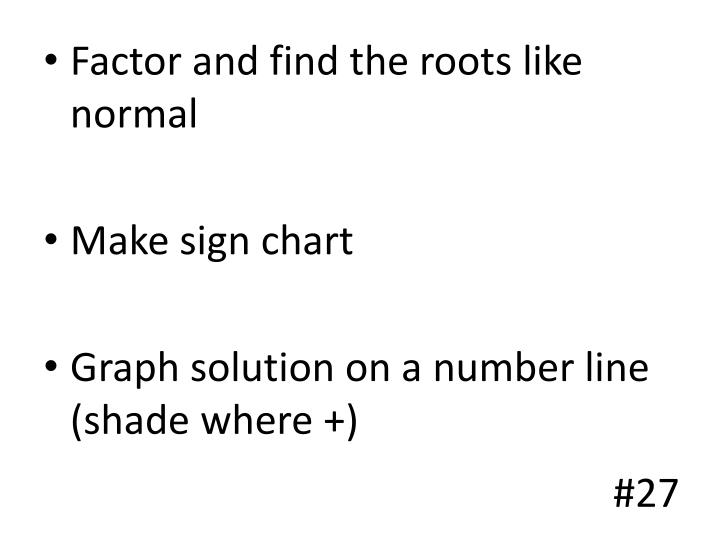 Factor and find the roots like normal