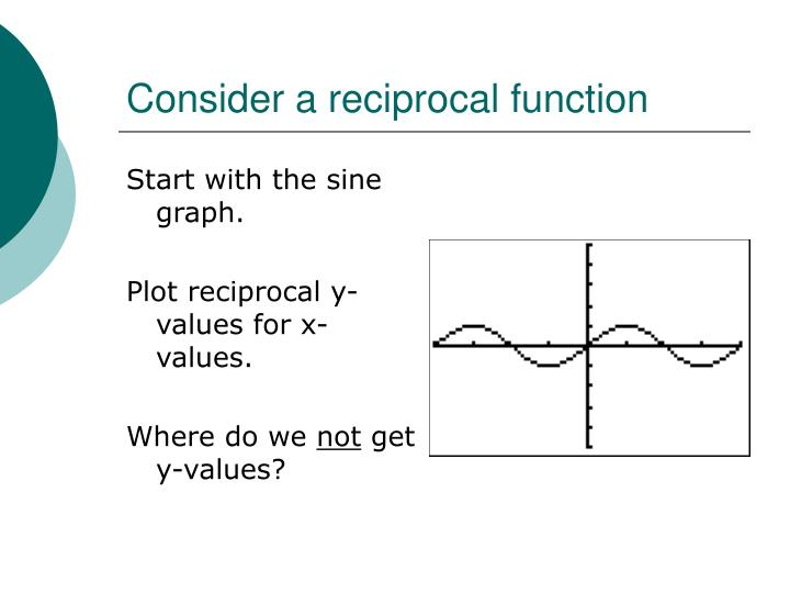 Consider a reciprocal function