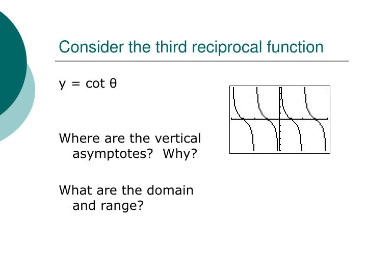 Consider the third reciprocal function