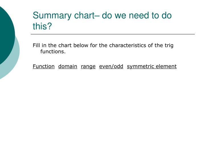 Summary chart– do we need to do this?