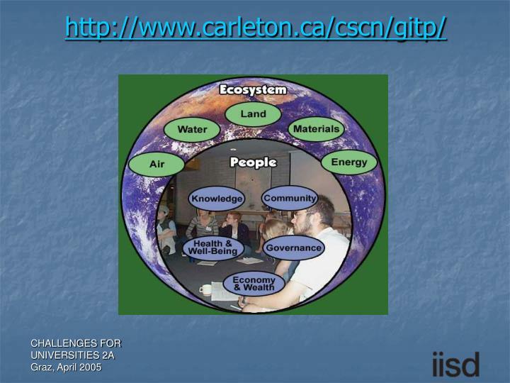 http://www.carleton.ca/cscn/gitp/