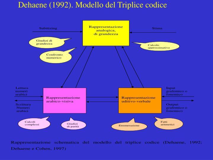 Dehaene (1992). Modello del Triplice codice