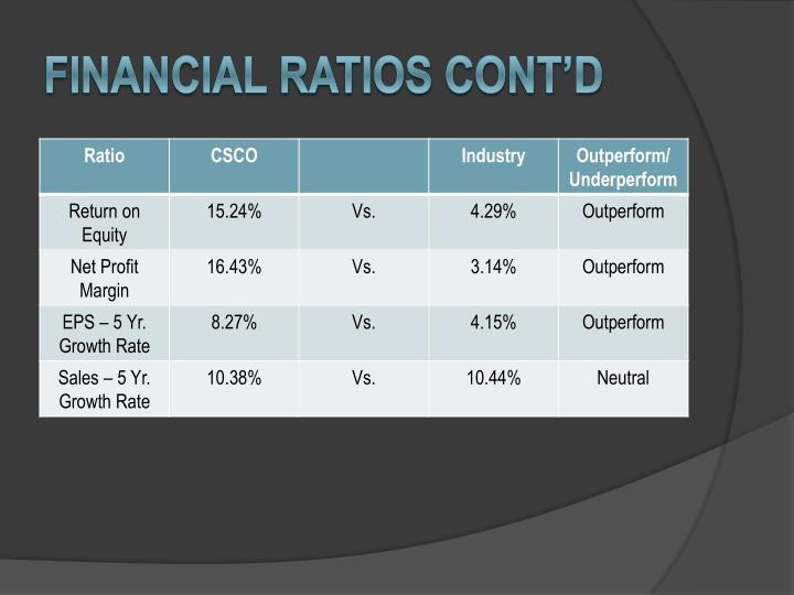 Financial ratios cont'd