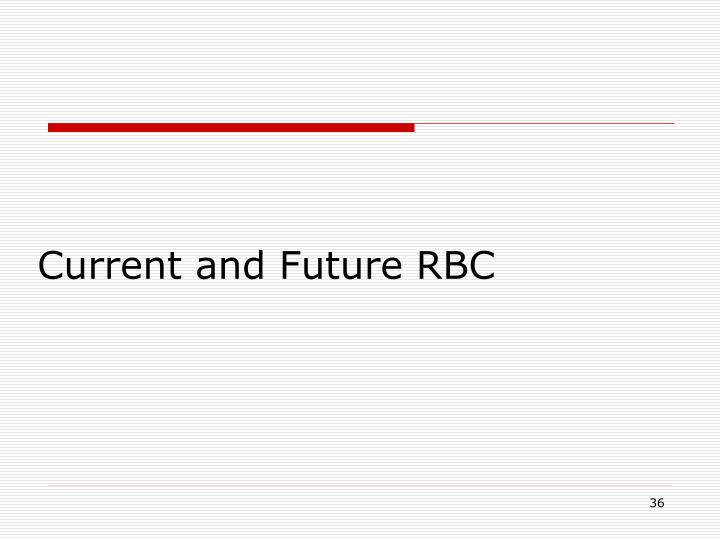 Current and Future RBC