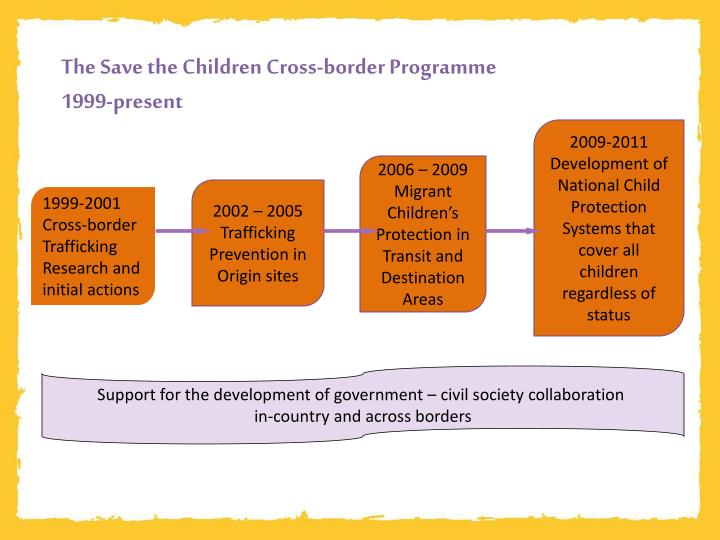 The Save the Children Cross-border Programme