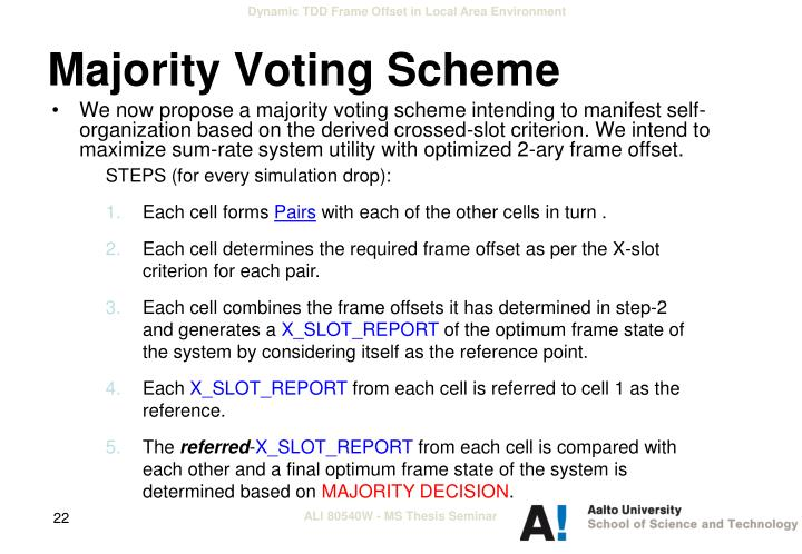 Majority Voting Scheme