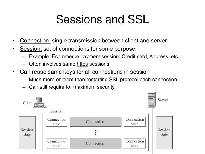 Sessions and SSL
