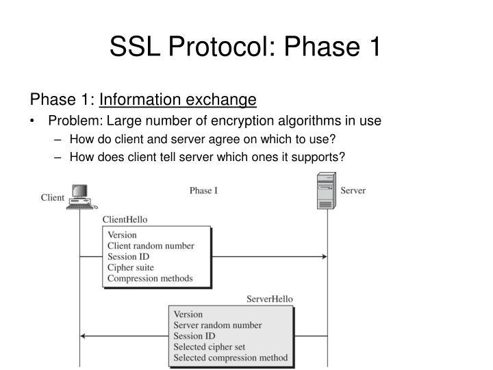SSL Protocol: Phase 1