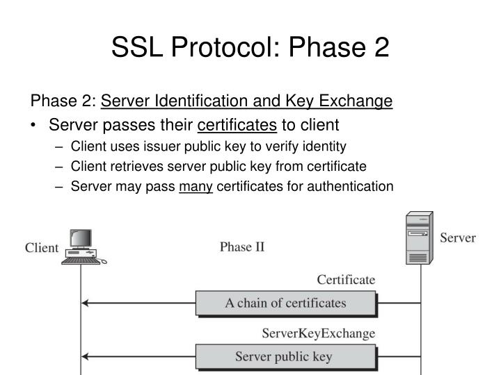 SSL Protocol: Phase 2