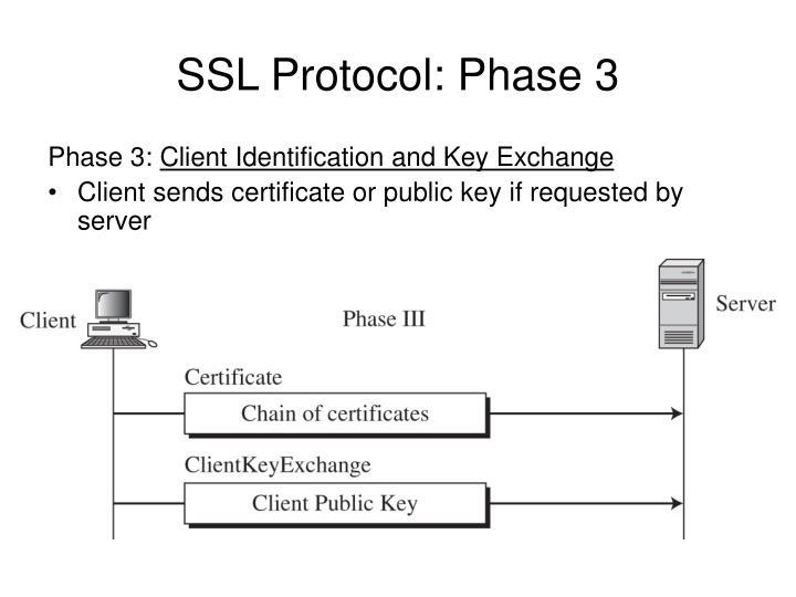 SSL Protocol: Phase 3