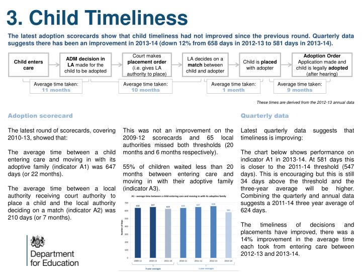 3. Child Timeliness