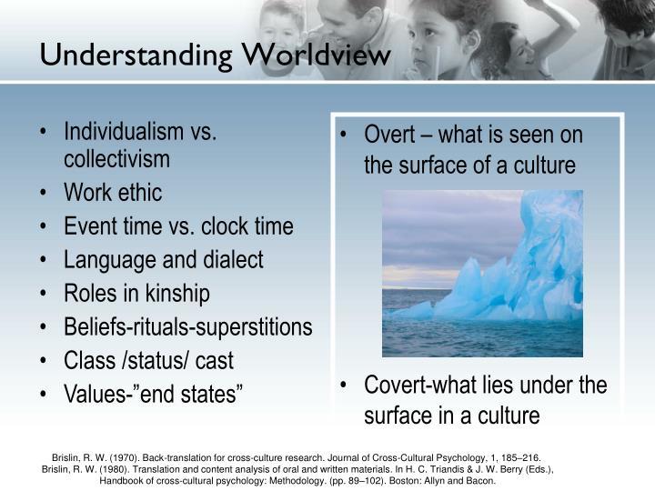 Understanding Worldview
