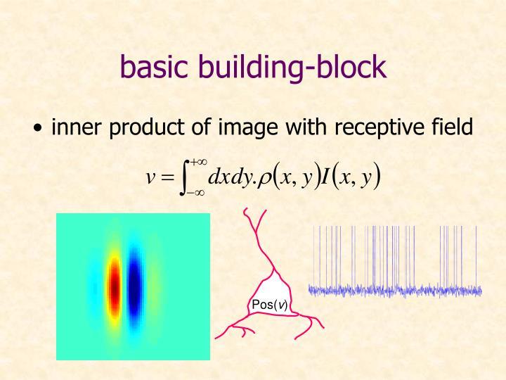 basic building-block