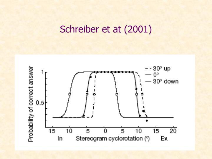 Schreiber et at (2001)