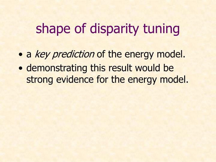 shape of disparity tuning