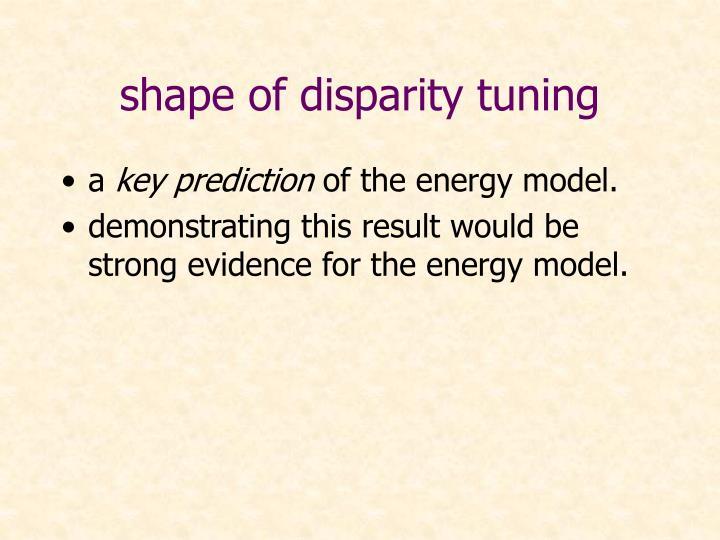 shape of disparity tuning