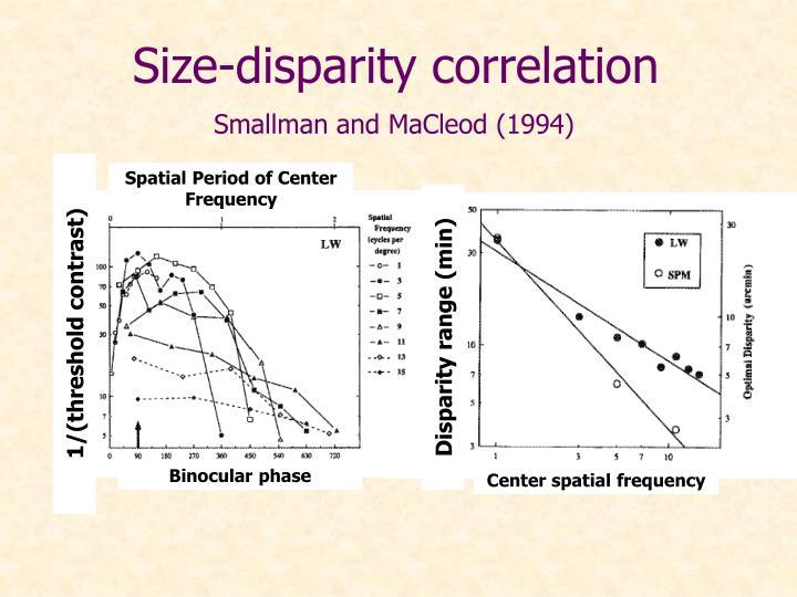 Size-disparity correlation