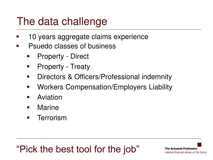 The data challenge