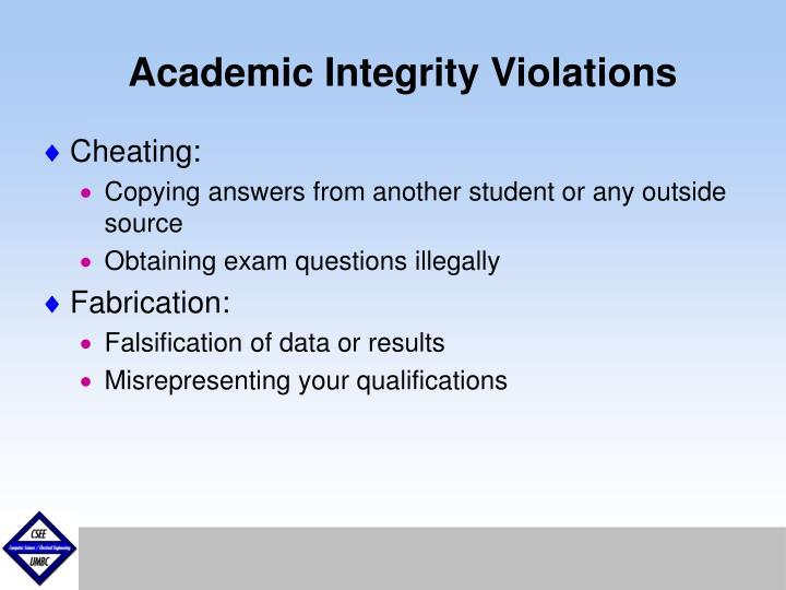 Academic Integrity Violations