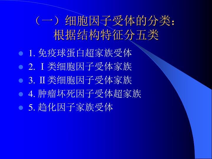 (一)细胞因子受体的分类:
