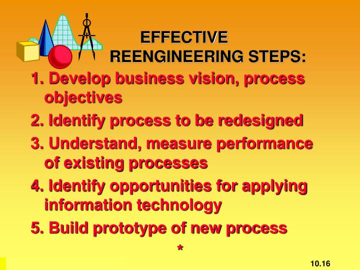 EFFECTIVE				REENGINEERING STEPS: