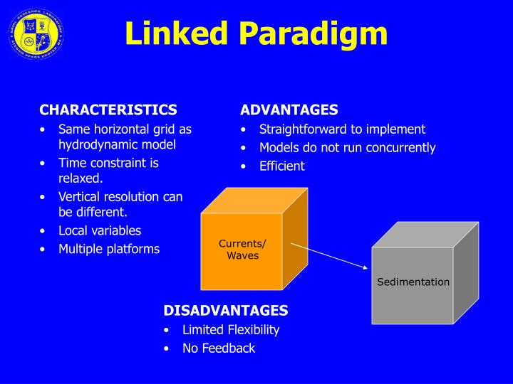 Linked Paradigm