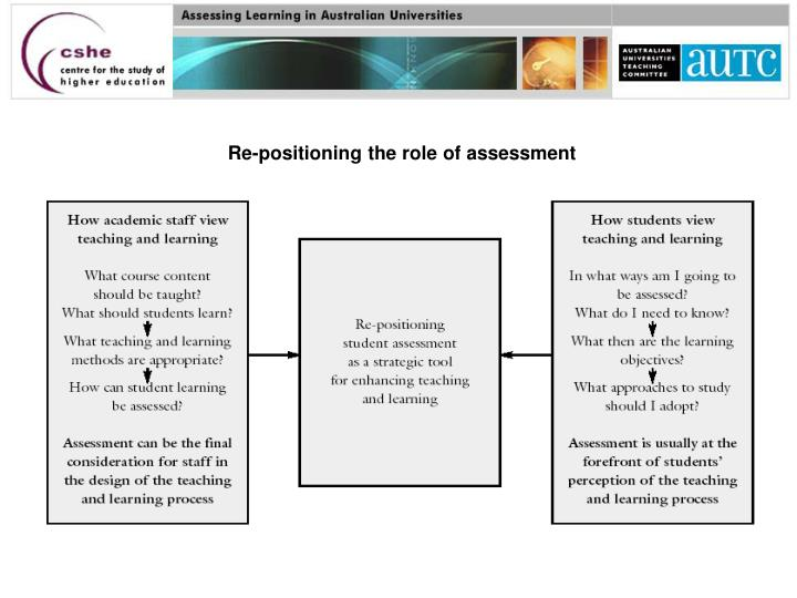 Re-positioning the role of assessment