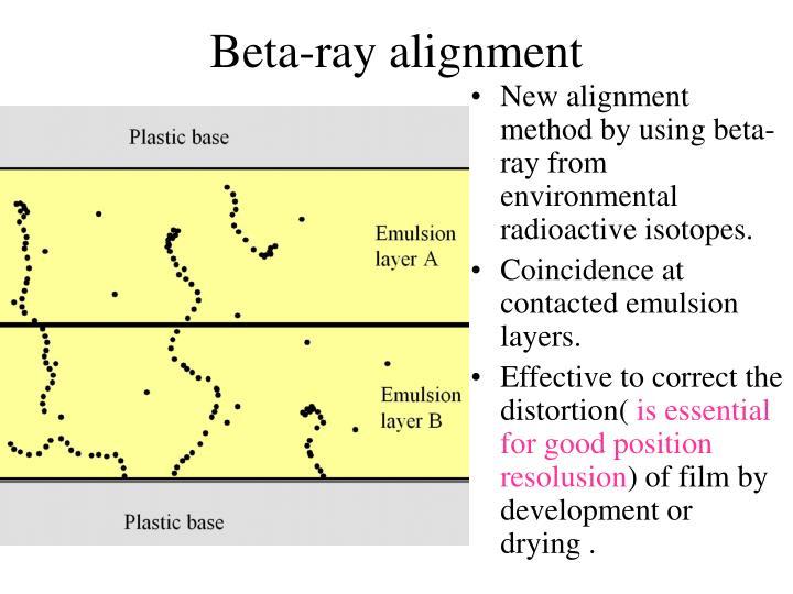 Beta-ray alignment
