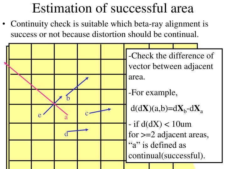 Estimation of successful area