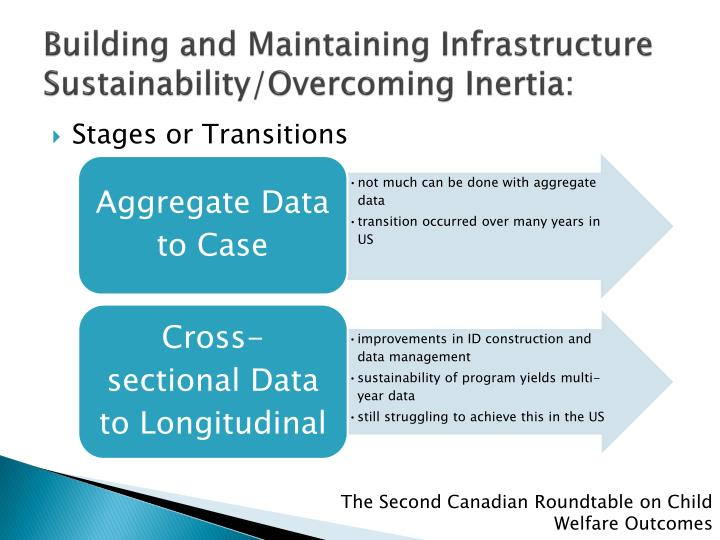 Building and Maintaining Infrastructure Sustainability/Overcoming Inertia: