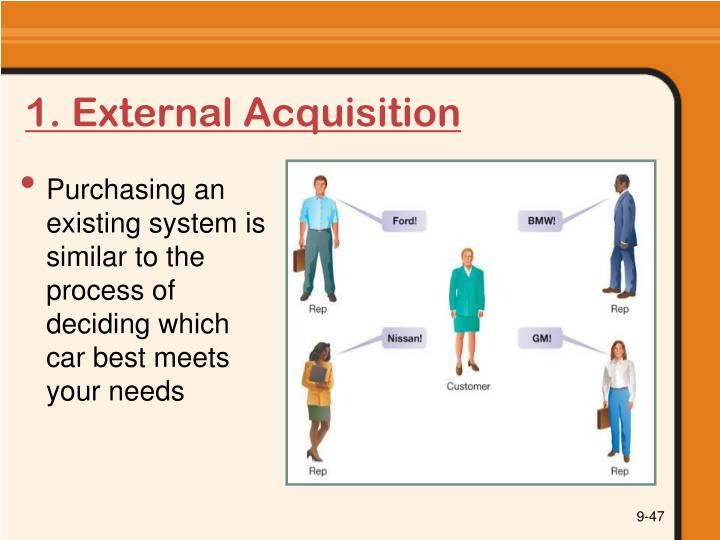 1. External Acquisition
