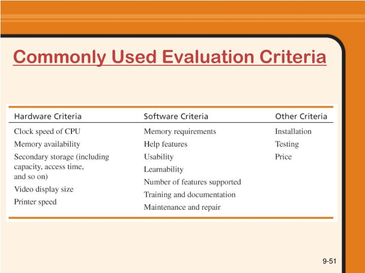 Commonly Used Evaluation Criteria