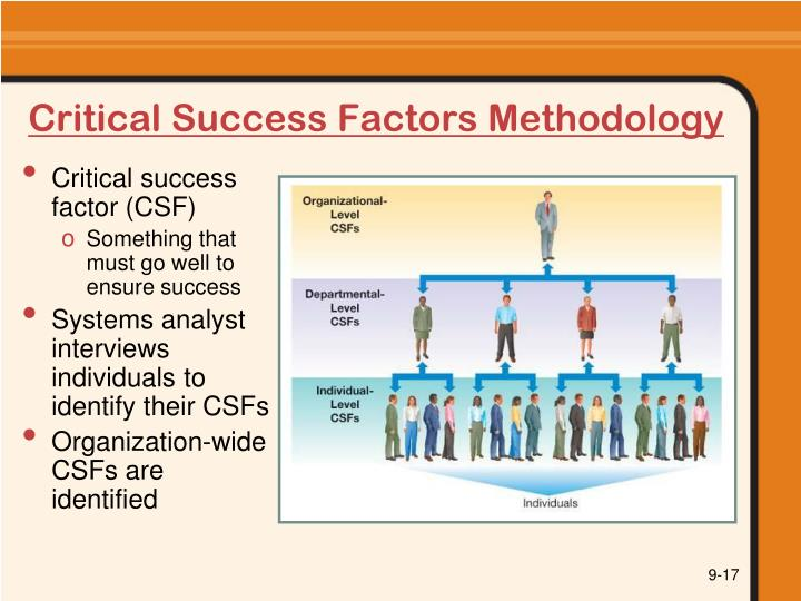 Critical Success Factors Methodology