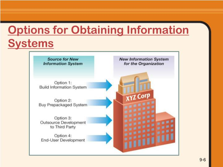 Options for Obtaining Information Systems