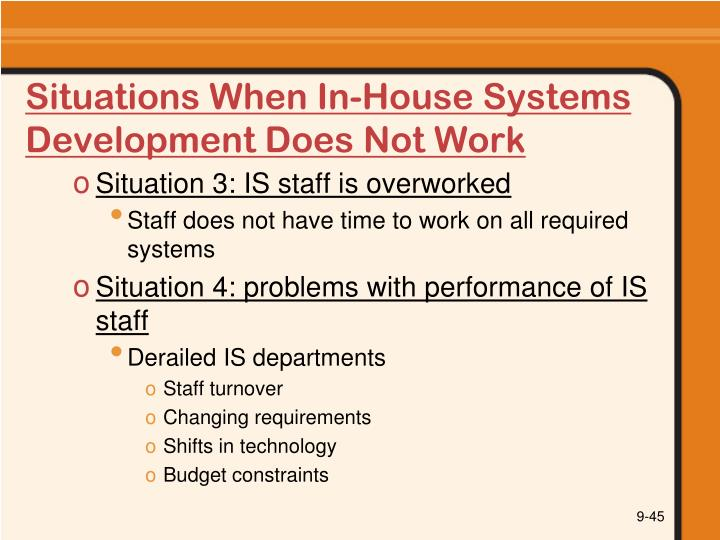 Situations When In-House Systems Development Does Not Work