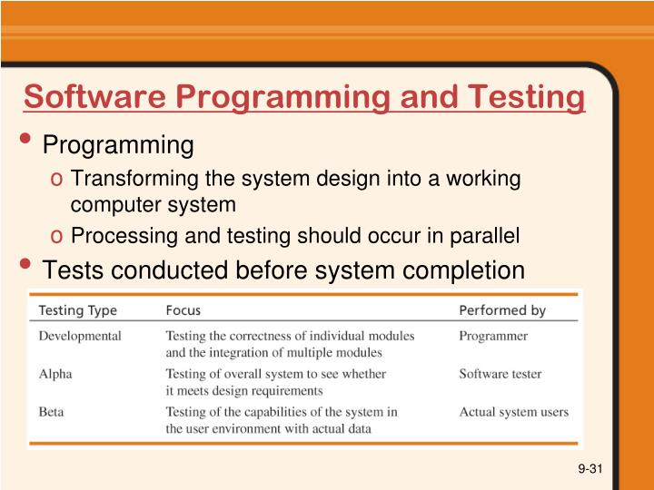 Software Programming and Testing