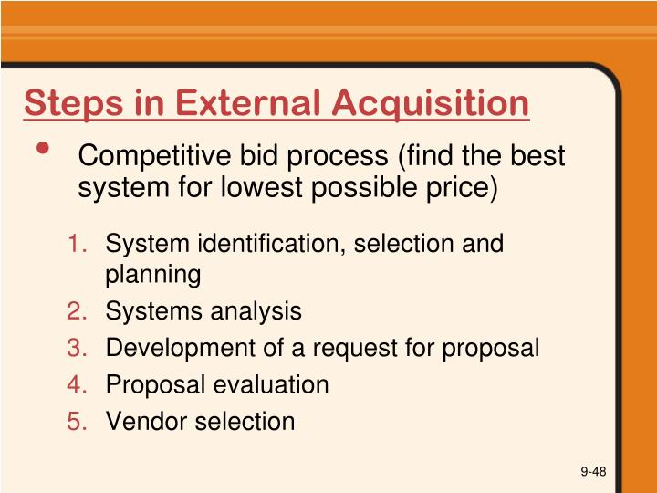 Steps in External Acquisition