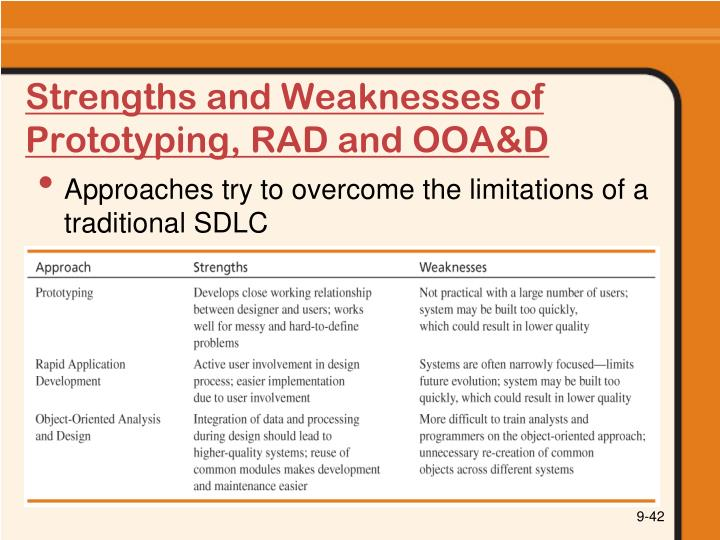 Strengths and Weaknesses of Prototyping, RAD and OOA&D