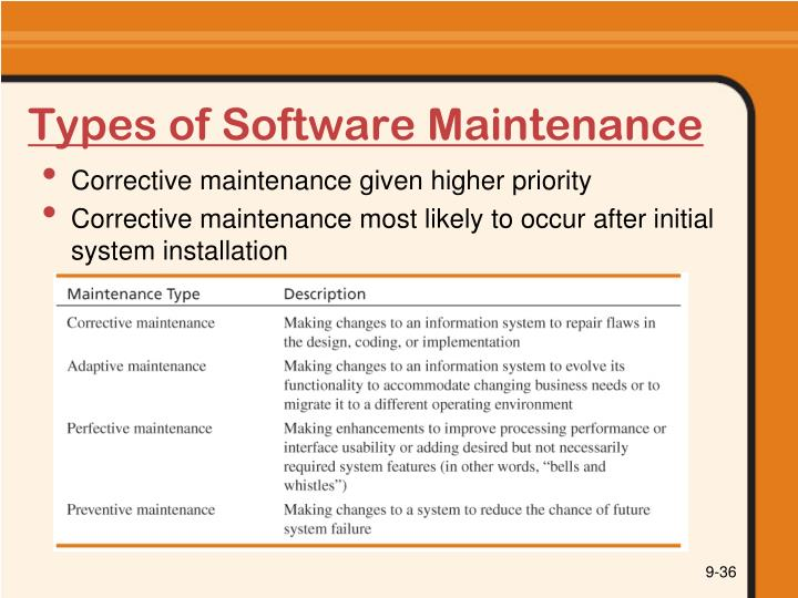 Types of Software Maintenance