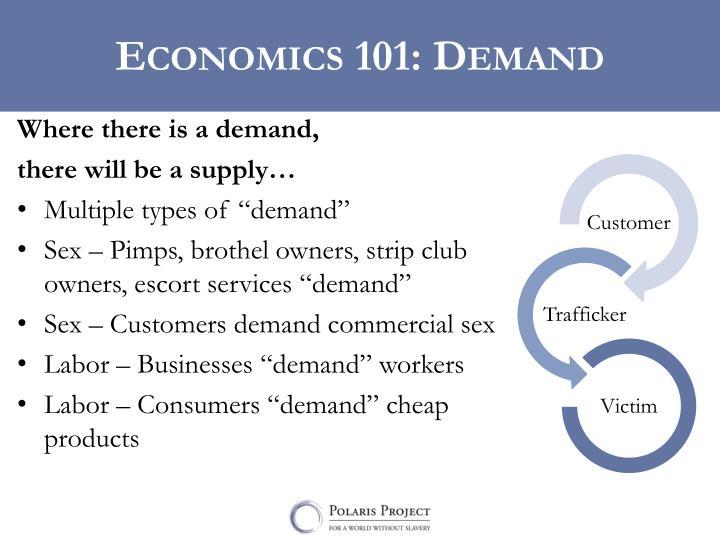 Economics 101: Demand