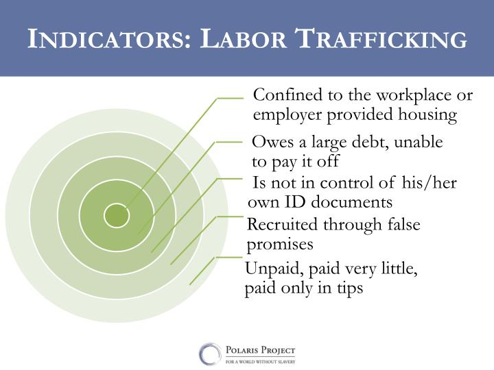 Indicators: Labor Trafficking