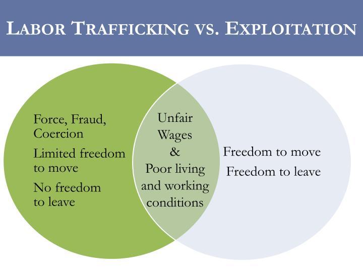 Labor Trafficking vs. Exploitation