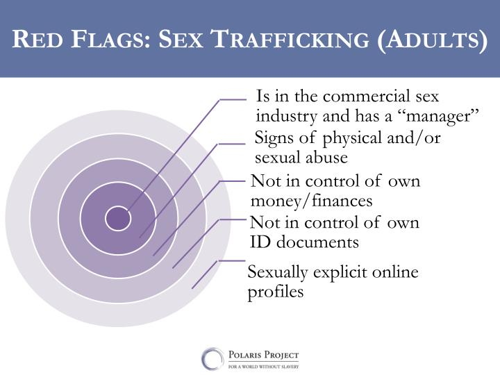 Red Flags: Sex Trafficking (Adults)