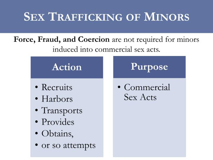 Sex Trafficking of Minors