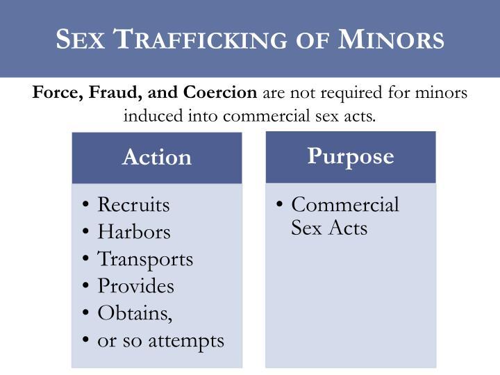 Sex Trafficking of Minors