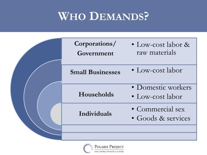Who Demands?