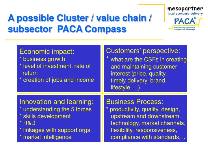A possible Cluster / value chain / subsector  PACA Compass