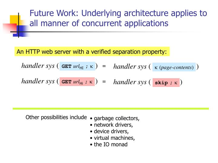 Future Work: Underlying architecture applies to all manner of concurrent applications