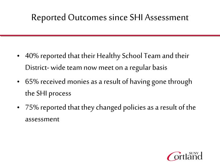 Reported Outcomes since SHI Assessment