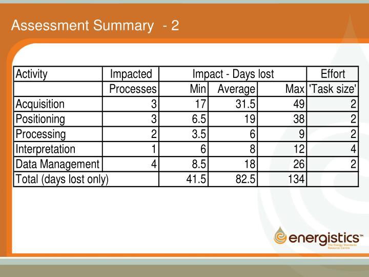 Assessment Summary  - 2